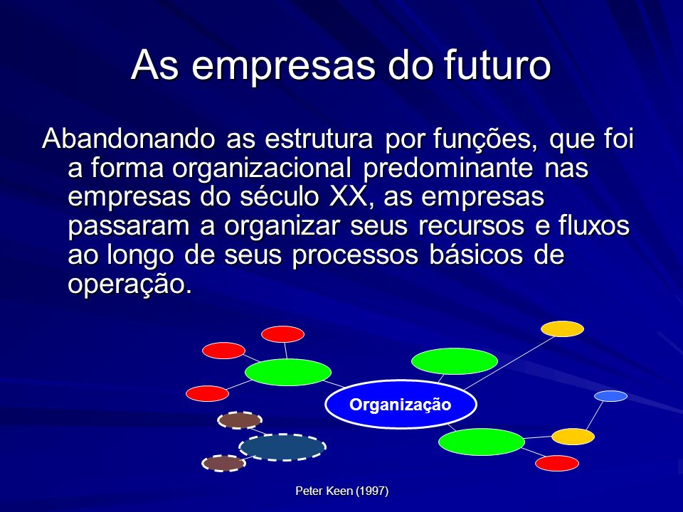 As empresas do futuro