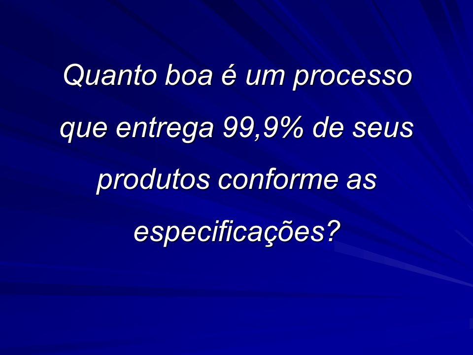 Quanto boa é um processo que entrega 99,9% de seus produtos conforme as especificações