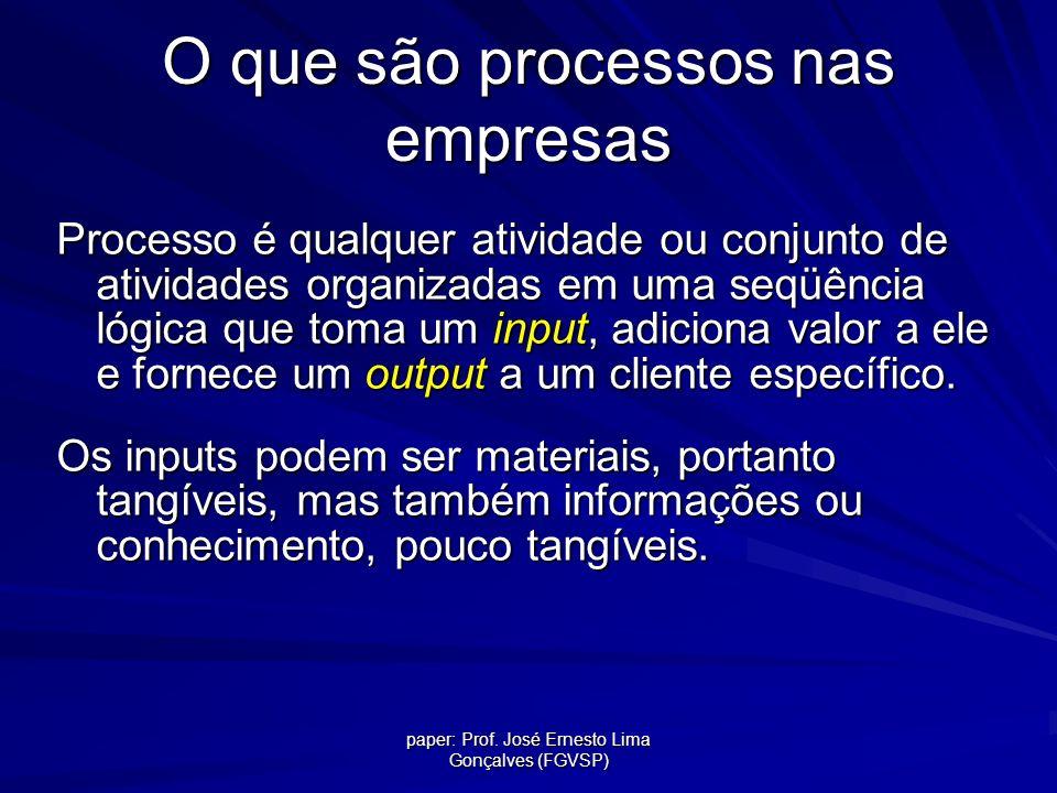 O que são processos nas empresas