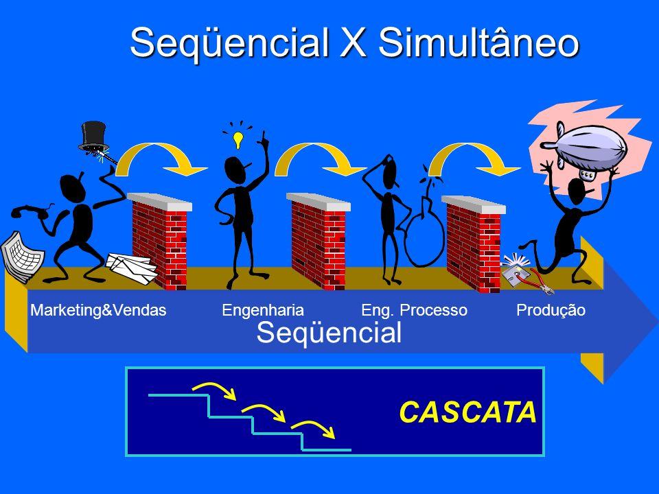 Seqüencial X Simultâneo