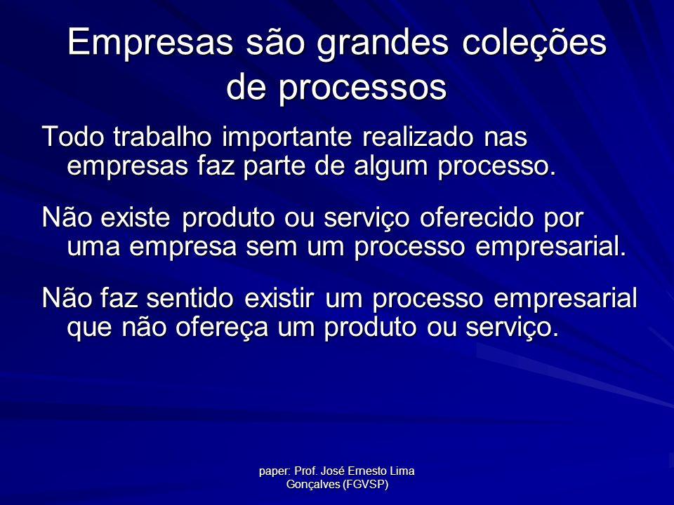 Empresas são grandes coleções de processos