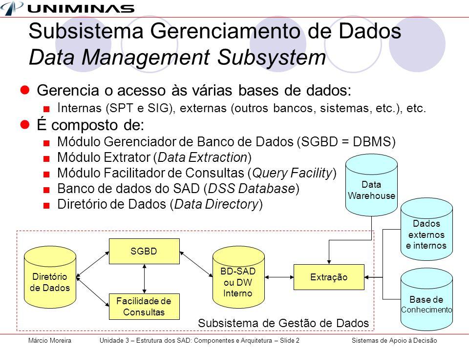 Subsistema Gerenciamento de Dados Data Management Subsystem