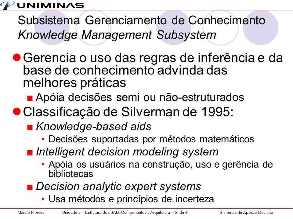 Unidade 3 – Estrutura dos SAD: Componentes e Arquitetura – Slide 4