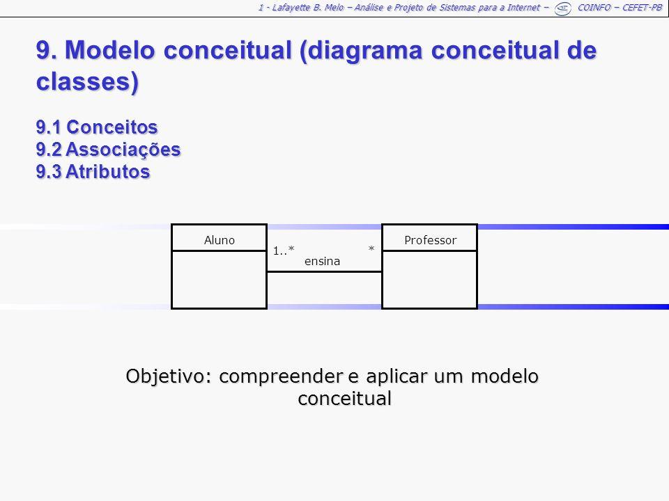 Objetivo: compreender e aplicar um modelo conceitual