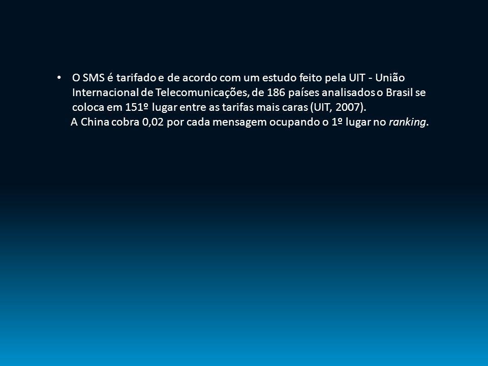 O SMS é tarifado e de acordo com um estudo feito pela UIT - União Internacional de Telecomunicações, de 186 países analisados o Brasil se coloca em 151º lugar entre as tarifas mais caras (UIT, 2007).