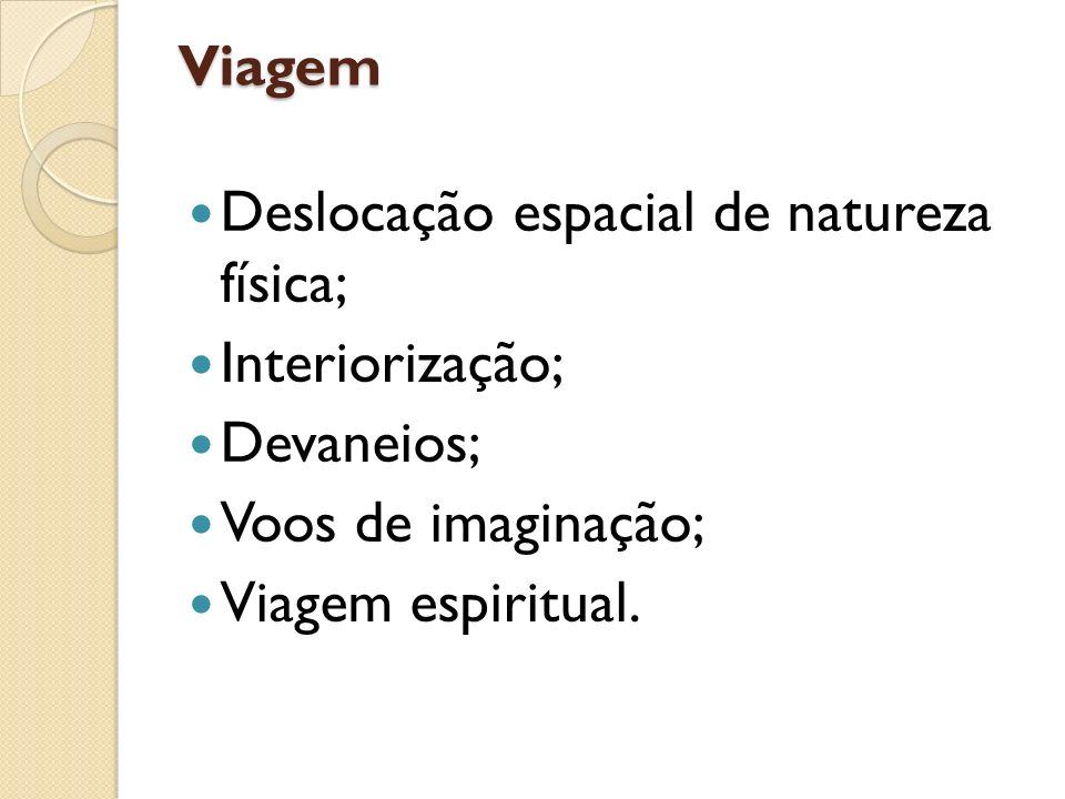 Deslocação espacial de natureza física; Interiorização; Devaneios;