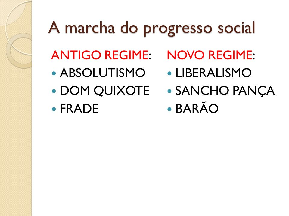 A marcha do progresso social