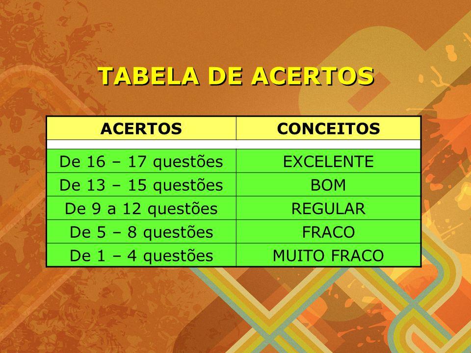 TABELA DE ACERTOS ACERTOS CONCEITOS De 16 – 17 questões EXCELENTE