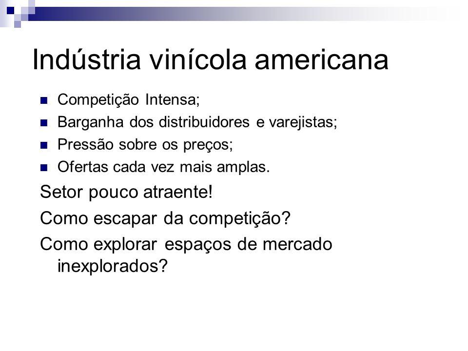 Indústria vinícola americana