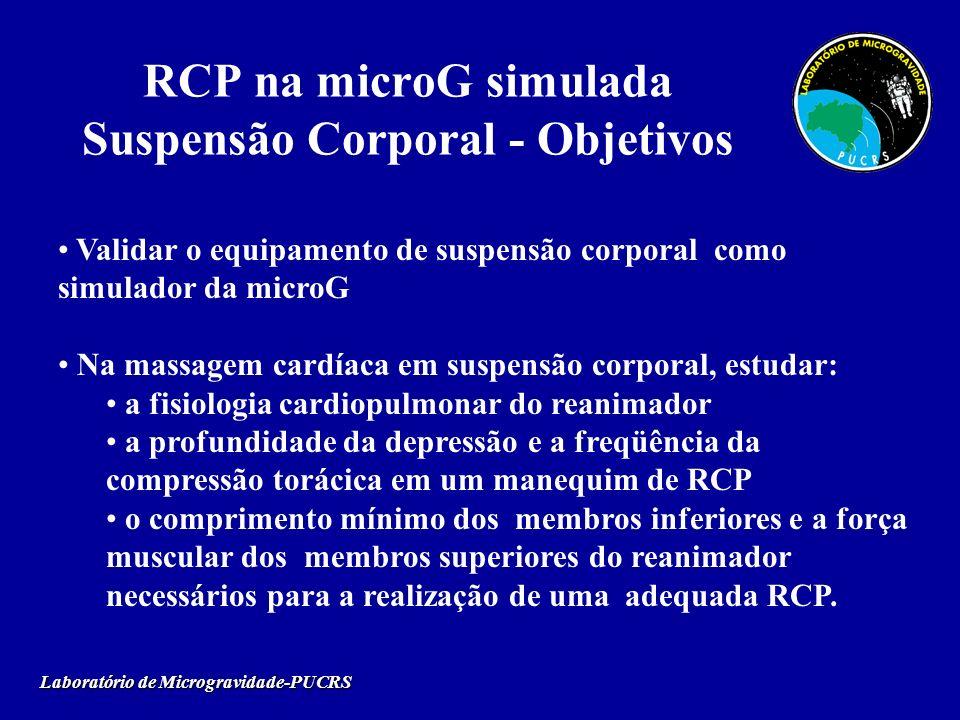 RCP na microG simulada Suspensão Corporal - Objetivos