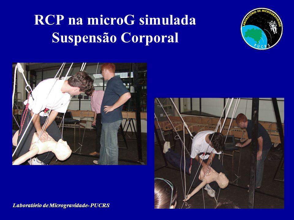 RCP na microG simulada Suspensão Corporal