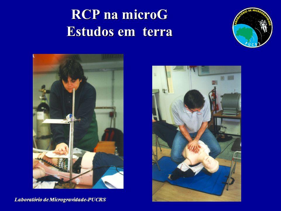 RCP na microG Estudos em terra