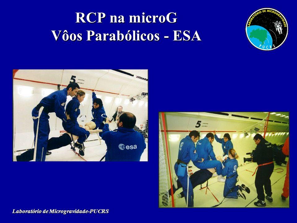 RCP na microG Vôos Parabólicos - ESA