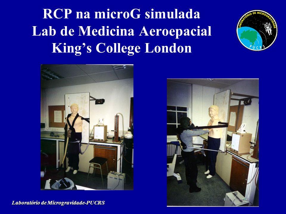 RCP na microG simulada Lab de Medicina Aeroepacial King's College London
