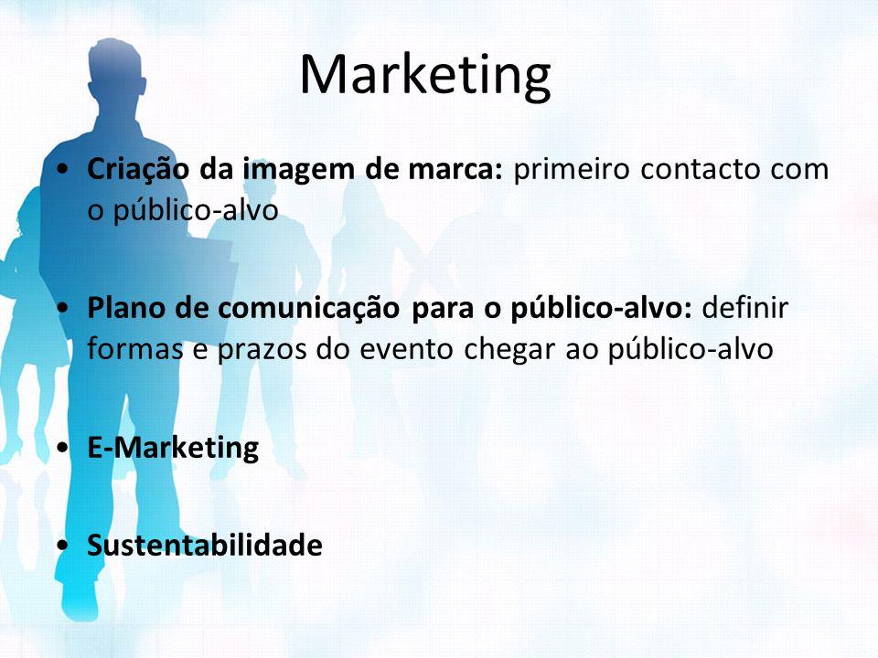 Marketing Criação da imagem de marca: primeiro contacto com o público-alvo.