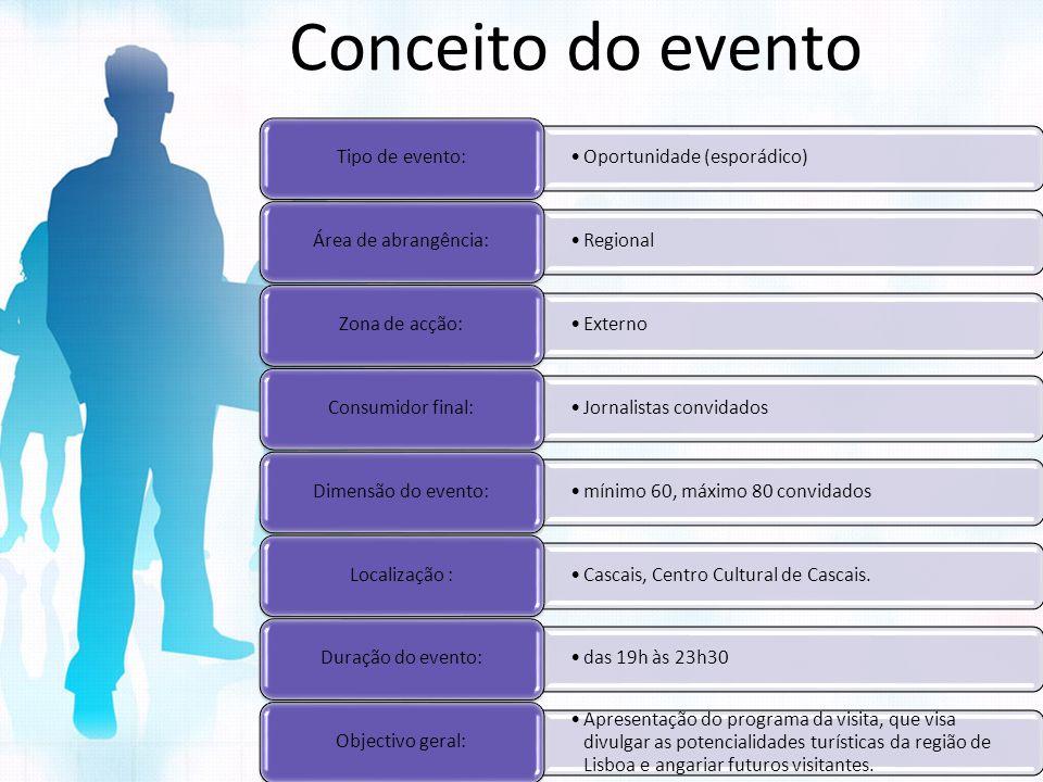 Conceito do evento Tipo de evento: Oportunidade (esporádico)