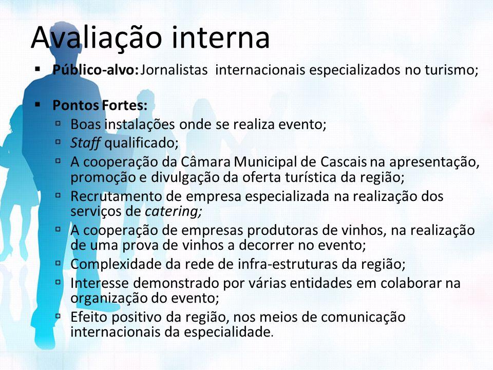 Avaliação interna Público-alvo: Jornalistas internacionais especializados no turismo; Pontos Fortes: