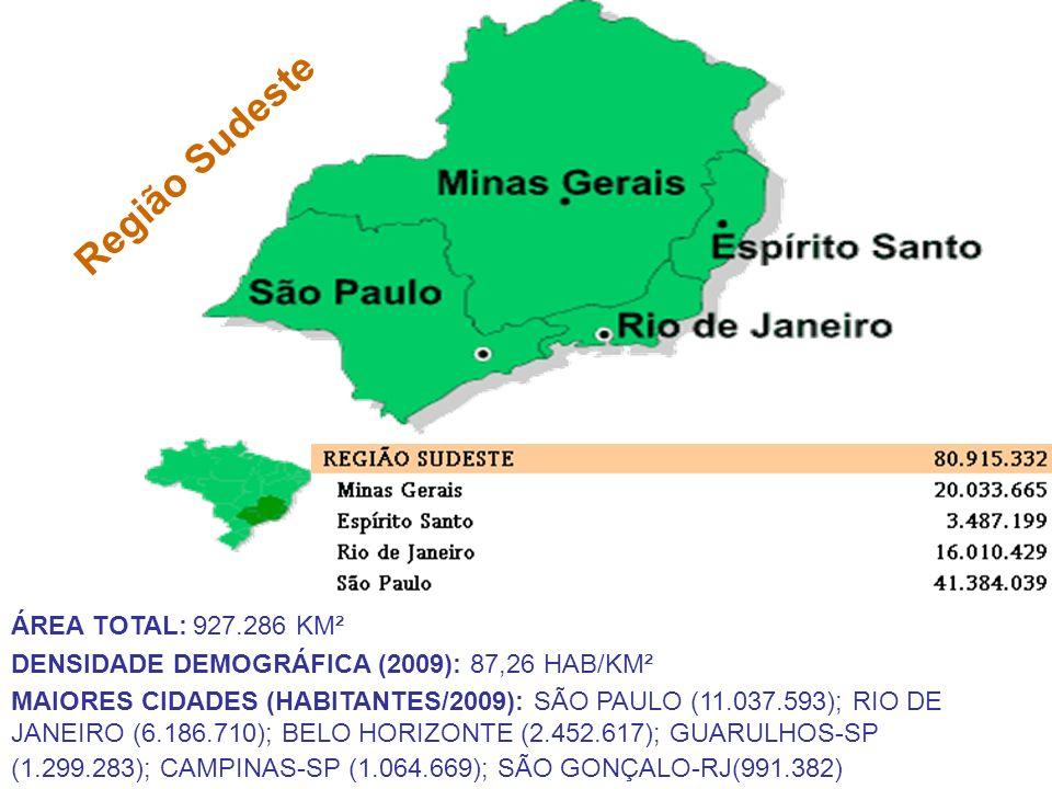 Região Sudeste ÁREA TOTAL: 927.286 KM²