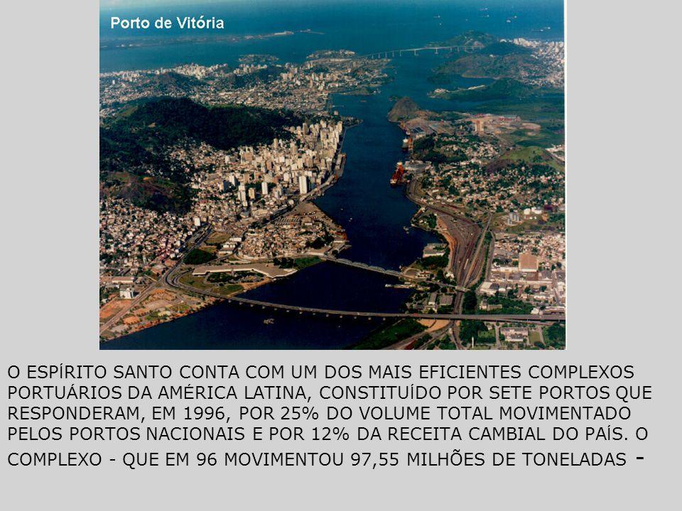 O ESPÍRITO SANTO CONTA COM UM DOS MAIS EFICIENTES COMPLEXOS PORTUÁRIOS DA AMÉRICA LATINA, CONSTITUÍDO POR SETE PORTOS QUE RESPONDERAM, EM 1996, POR 25% DO VOLUME TOTAL MOVIMENTADO PELOS PORTOS NACIONAIS E POR 12% DA RECEITA CAMBIAL DO PAÍS.