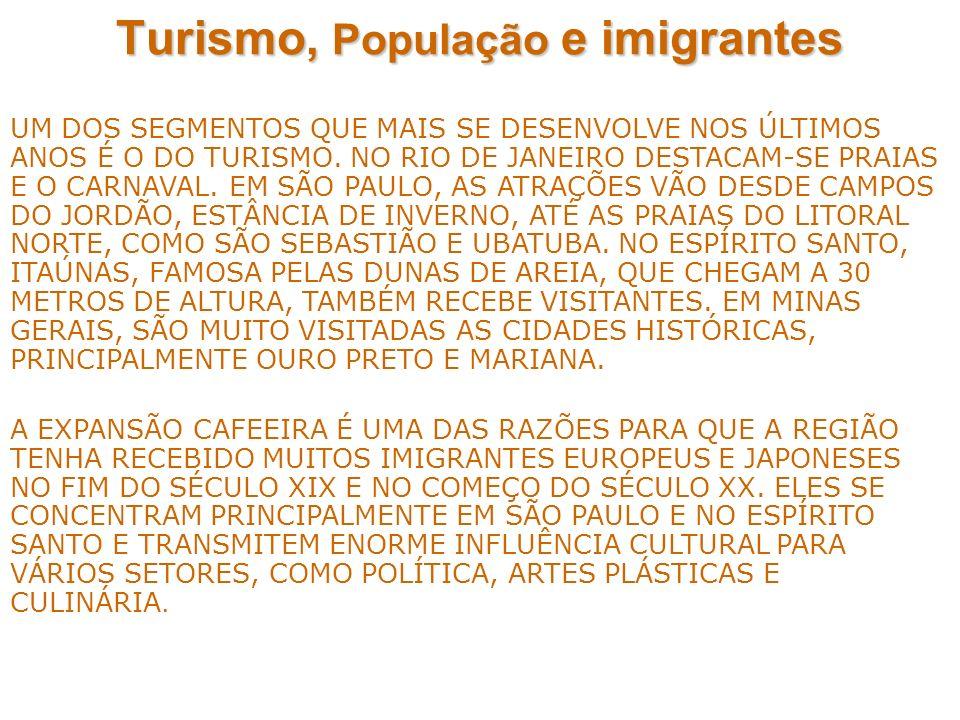 Turismo, População e imigrantes