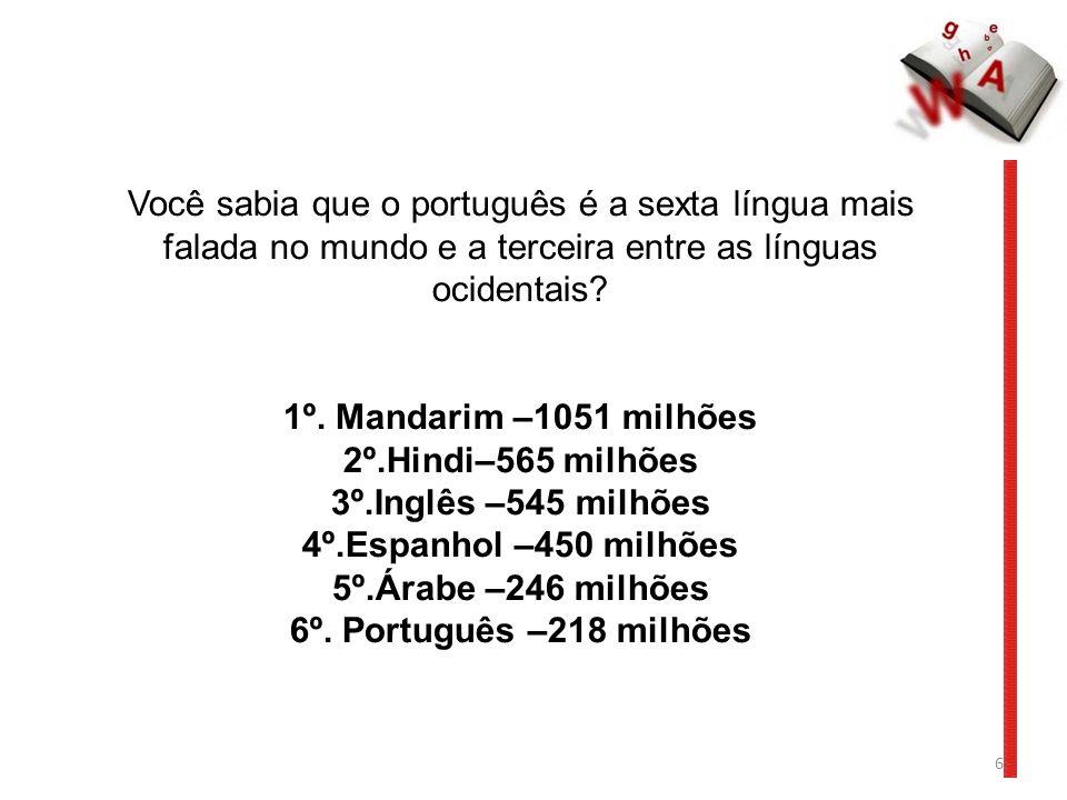 Você sabia que o português é a sexta língua mais falada no mundo e a terceira entre as línguas ocidentais