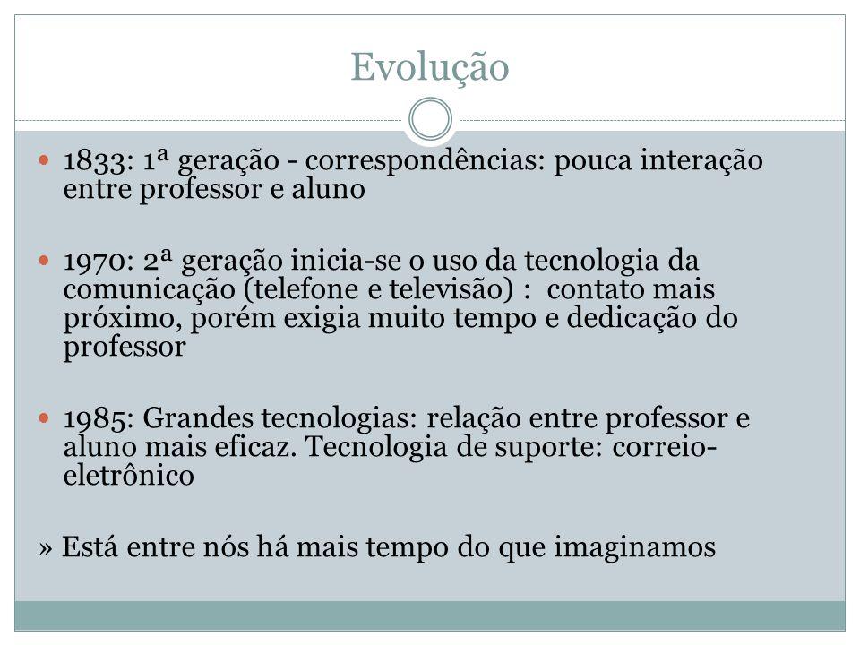 Evolução 1833: 1ª geração - correspondências: pouca interação entre professor e aluno.