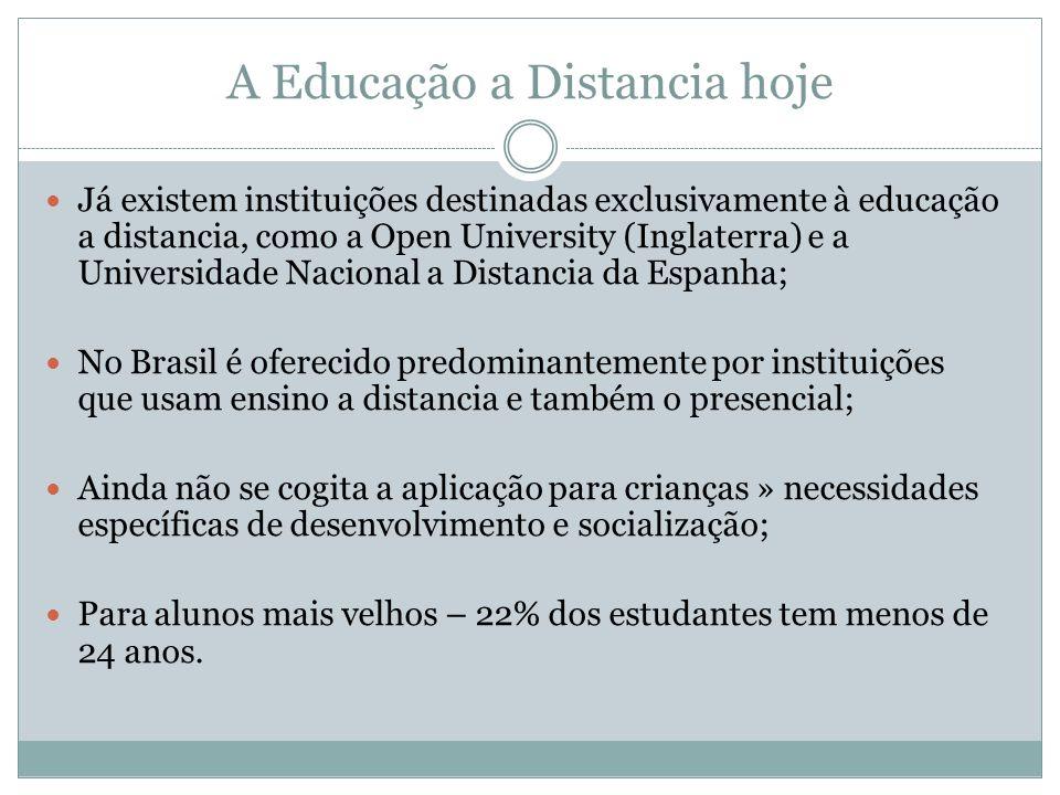 A Educação a Distancia hoje