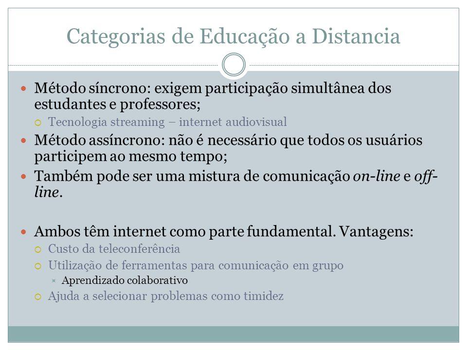 Categorias de Educação a Distancia