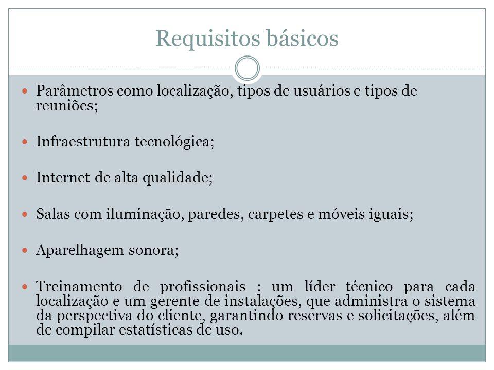 Requisitos básicos Parâmetros como localização, tipos de usuários e tipos de reuniões; Infraestrutura tecnológica;