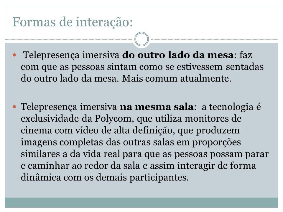Formas de interação: