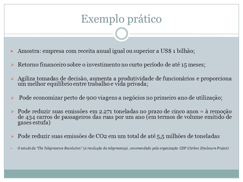 Exemplo prático Amostra: empresa com receita anual igual ou superior a US$ 1 bilhão;