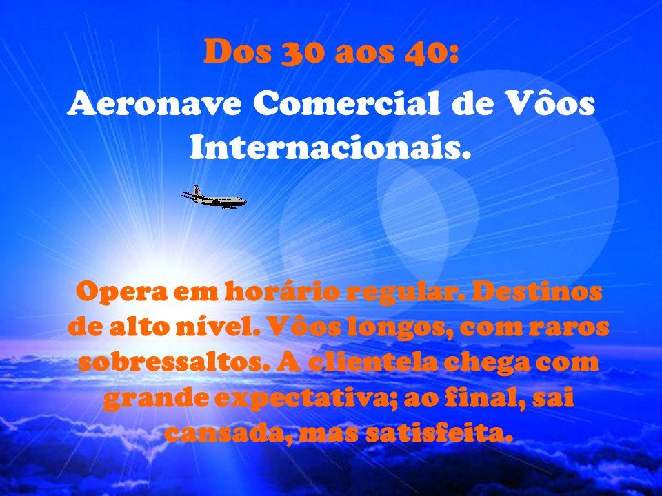 Aeronave Comercial de Vôos Internacionais.