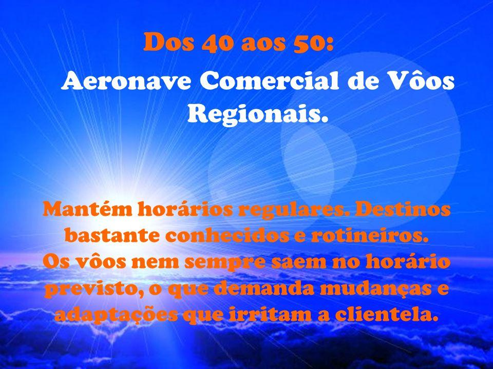 Aeronave Comercial de Vôos Regionais.