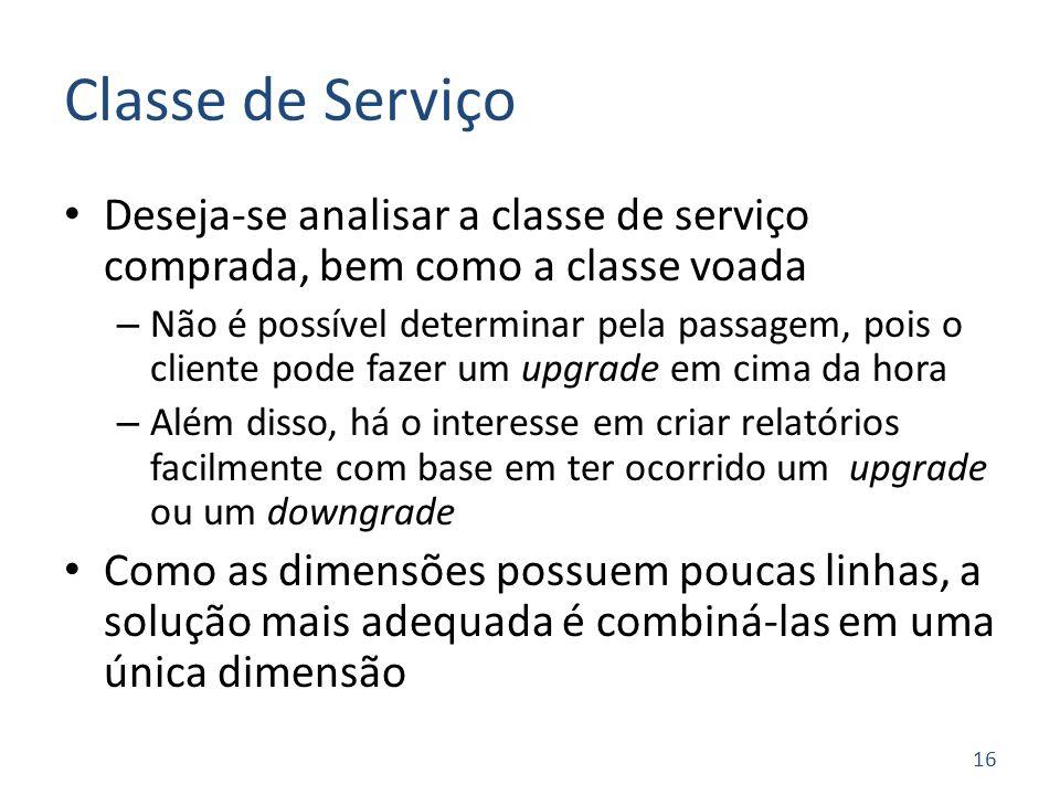 Classe de Serviço Deseja-se analisar a classe de serviço comprada, bem como a classe voada.
