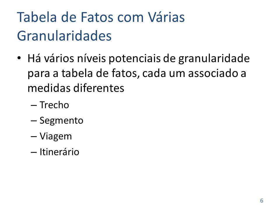 Tabela de Fatos com Várias Granularidades