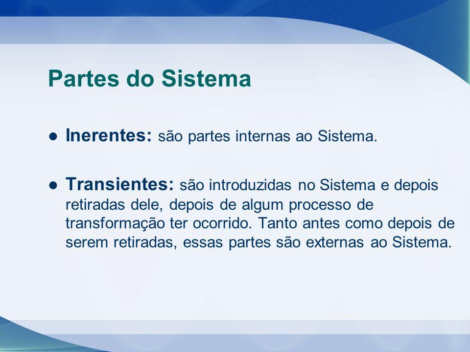Partes do Sistema Inerentes: são partes internas ao Sistema.