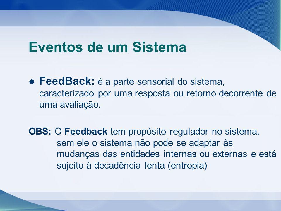 Eventos de um Sistema FeedBack: é a parte sensorial do sistema, caracterizado por uma resposta ou retorno decorrente de uma avaliação.
