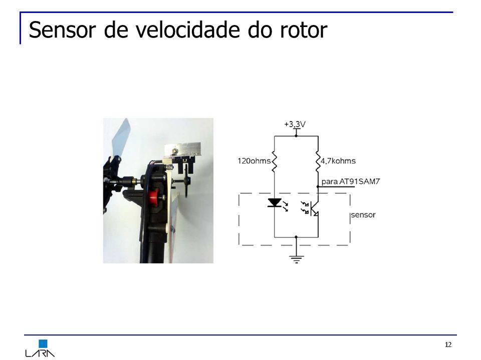 Sensor de velocidade do rotor