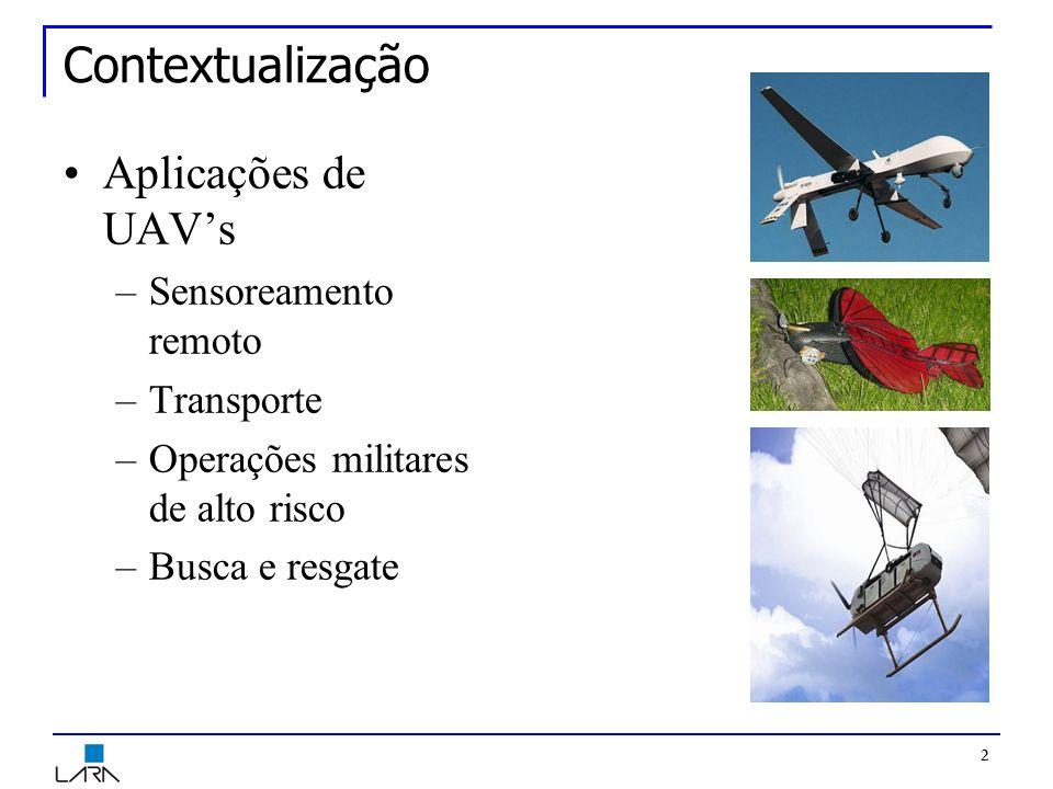 Contextualização Aplicações de UAV's Sensoreamento remoto Transporte
