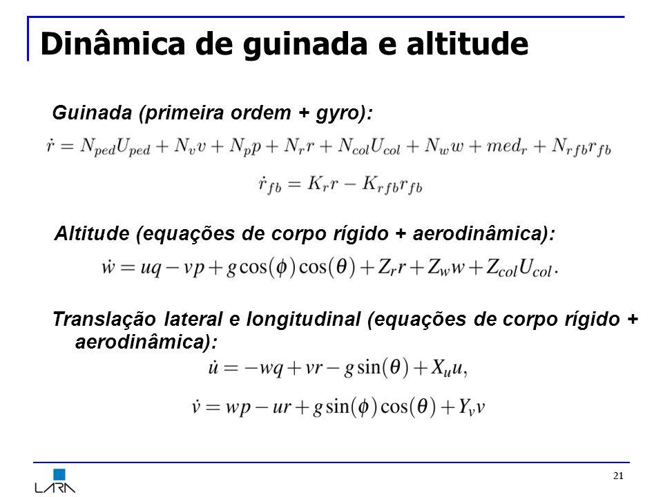 Dinâmica de guinada e altitude