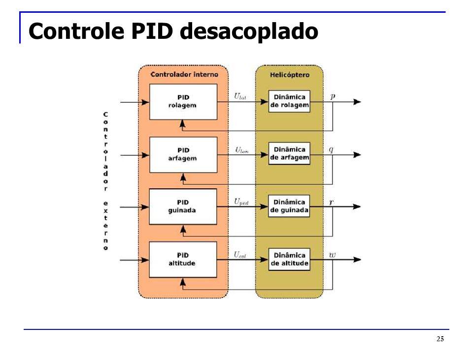 Controle PID desacoplado