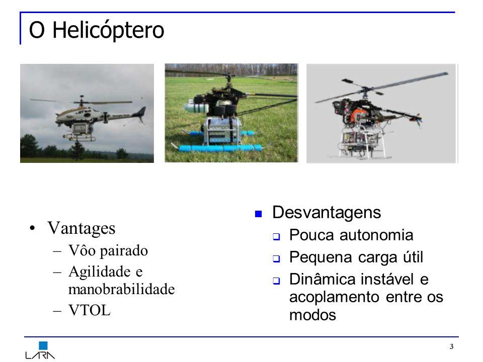 O Helicóptero Vantages Desvantagens Pouca autonomia Pequena carga útil