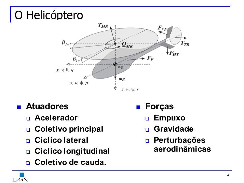 O Helicóptero Atuadores Forças Acelerador Coletivo principal