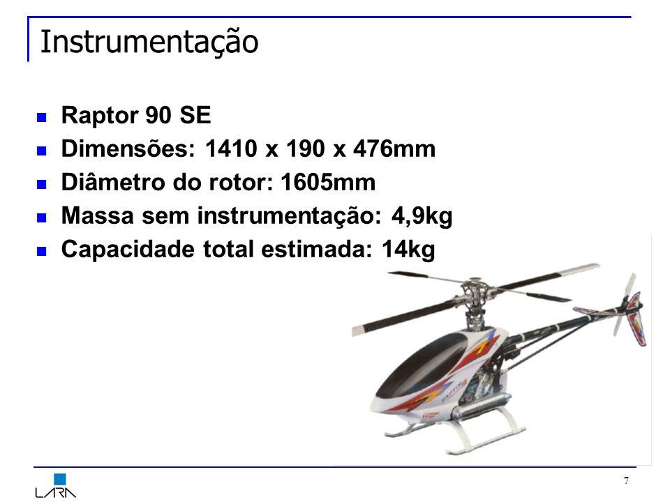 Instrumentação Raptor 90 SE Dimensões: 1410 x 190 x 476mm