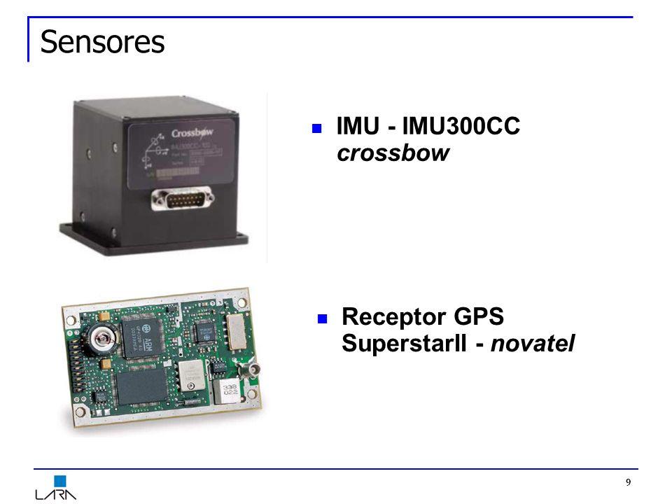 Sensores IMU - IMU300CC crossbow Receptor GPS SuperstarII - novatel