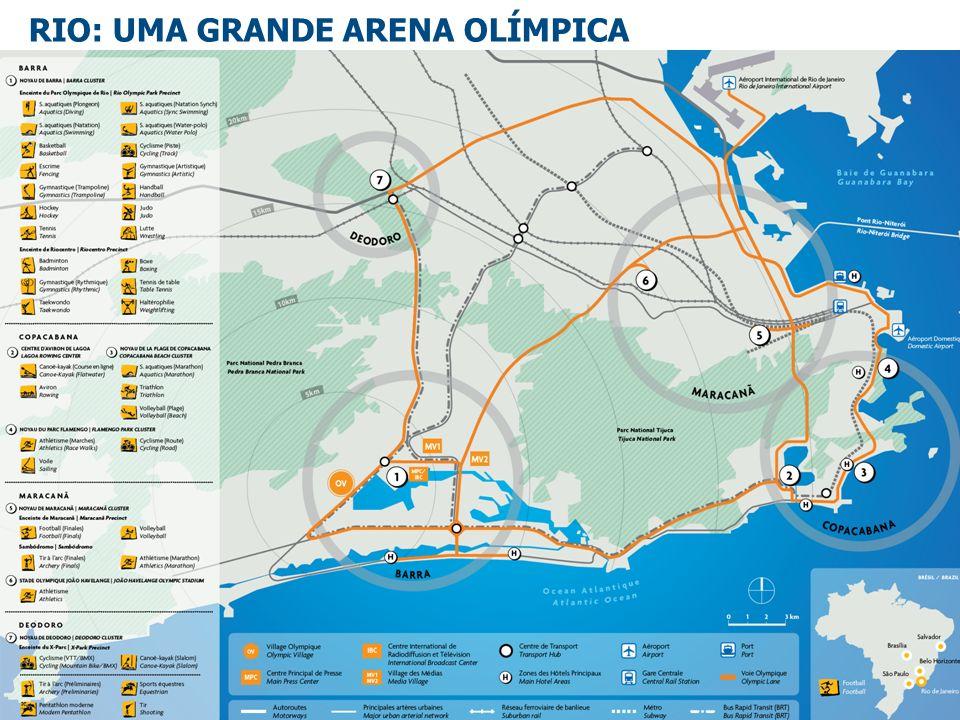 RIO: UMA GRANDE ARENA OLÍMPICA