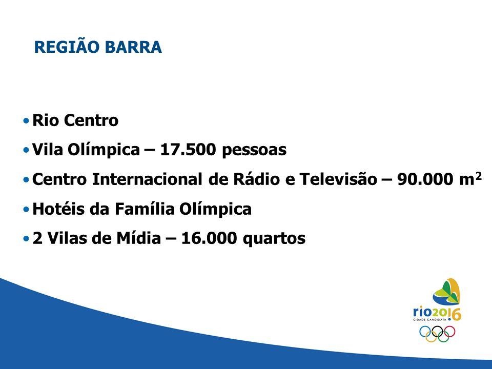REGIÃO BARRA Rio Centro. Vila Olímpica – 17.500 pessoas. Centro Internacional de Rádio e Televisão – 90.000 m2.