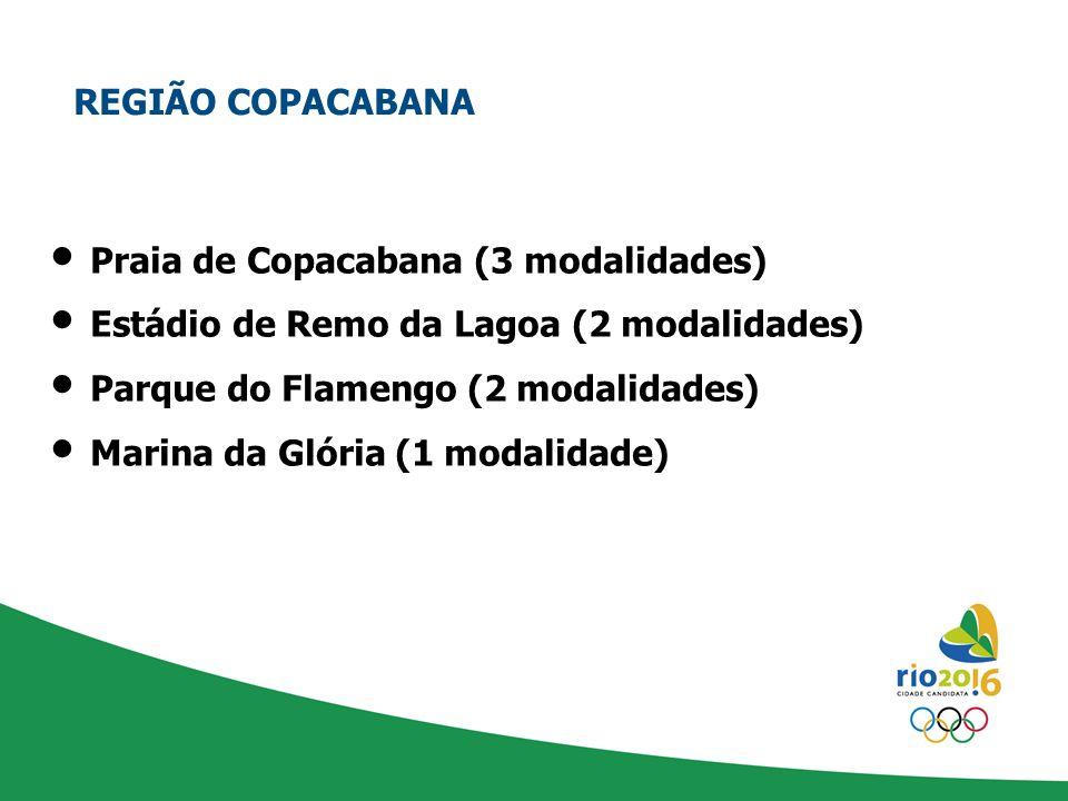REGIÃO COPACABANA Praia de Copacabana (3 modalidades) Estádio de Remo da Lagoa (2 modalidades) Parque do Flamengo (2 modalidades)