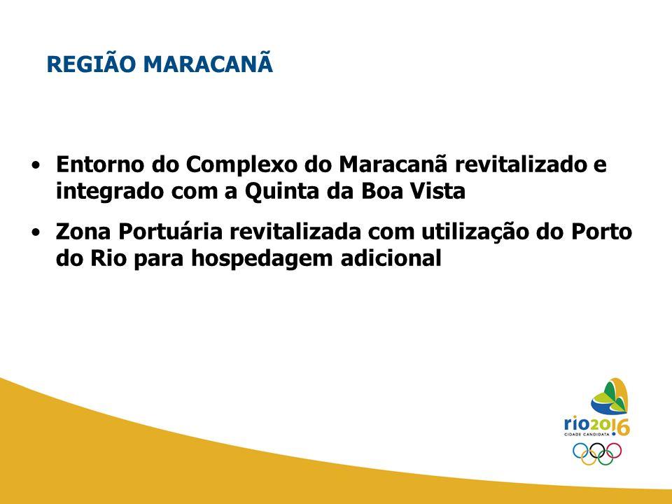 REGIÃO MARACANÃ Entorno do Complexo do Maracanã revitalizado e integrado com a Quinta da Boa Vista.