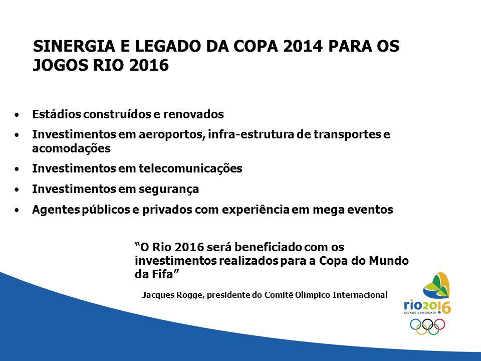 SINERGIA E LEGADO DA COPA 2014 PARA OS JOGOS RIO 2016